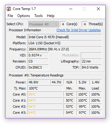 Screenshot of Core Temp 1.7 reporting a heavily throttled CPU clock speed of 2.7 GHz and temperatures of up to 100°C