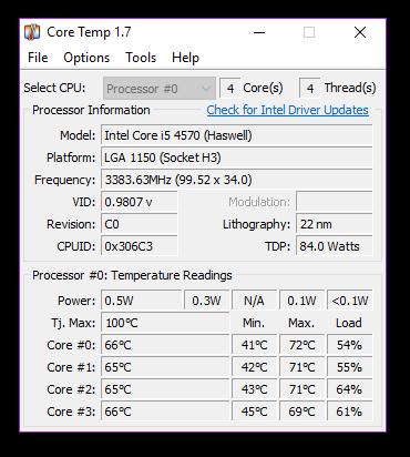 Core Temp readings for Visual Studio 2015 Update 3.
